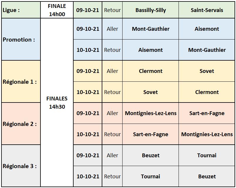 Programme des finales des championnats Wallonie-Bruxelles de Balle Pelote